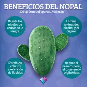 El Nopal y sus beneficios.