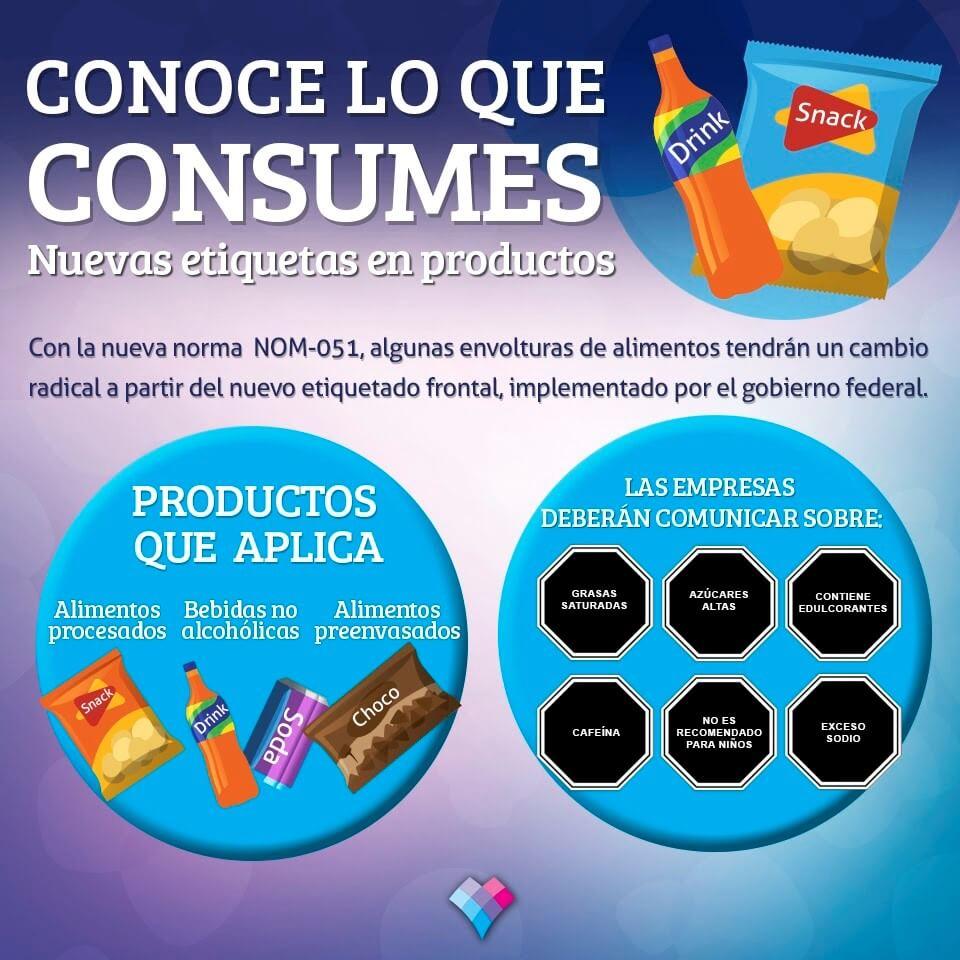 Sobrepeso en México