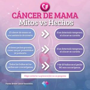 ¿Cómo prevenir el cáncer de mama