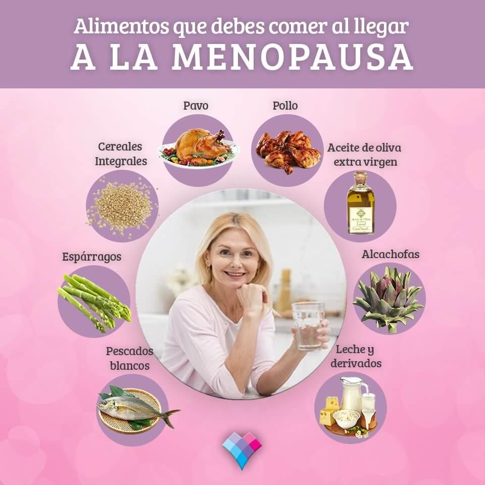 Menopausia: Receta Linfolab