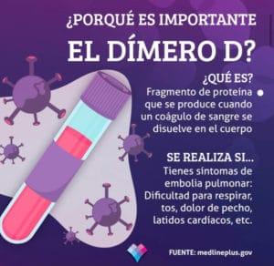 El Dímero-D